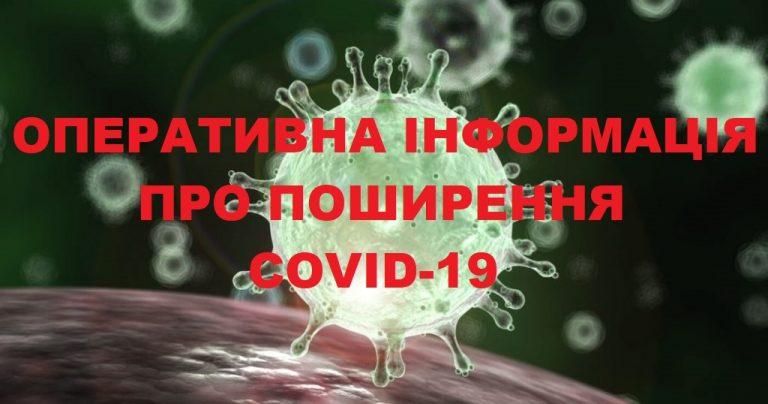 ОПЕРАТИВНА ІНФОРМАЦІЯ ПРО ПОШИРЕННЯ COVID-19 У ЯМНИЦЬКІЙ ОТГ СТАНОМ НА 20.04.2020