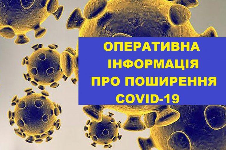 ОПЕРАТИВНА ІНФОРМАЦІЯ ПРО ПОШИРЕННЯ COVID-19 У ЯМНИЦЬКІЙ ОТГ СТАНОМ НА 30.04.2020