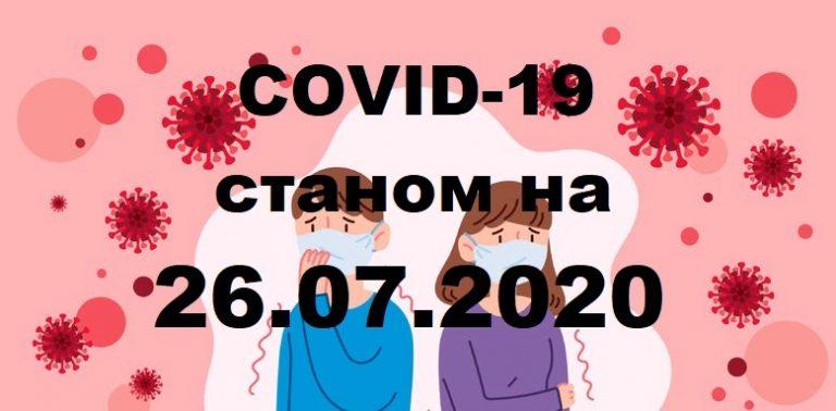 ОПЕРАТИВНО ПРО COVID-19 У ЯМНИЦЬКІЙ ОТГ СТАНОМ НА 26.07.2020