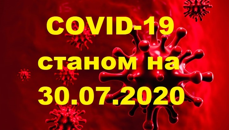 ОПЕРАТИВНО ПРО COVID-19 У ЯМНИЦЬКІЙ ОТГ СТАНОМ НА 30.07.2020