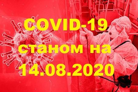 ОПЕРАТИВНО ПРО COVID-19 У ЯМНИЦЬКІЙ ОТГ СТАНОМ НА 14.08.2020