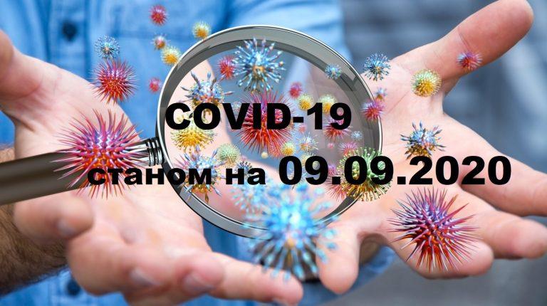 COVID-19 У ЯМНИЦЬКІЙ ОТГ СТАНОМ НА 09.09.2020