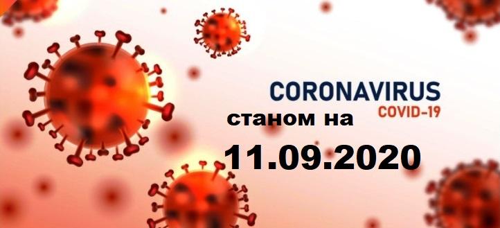 COVID-19 У ЯМНИЦЬКІЙ ОТГ СТАНОМ НА 11.09.2020
