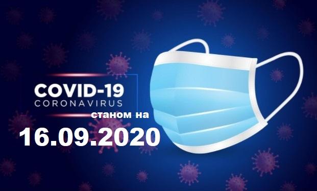 COVID-19 У ЯМНИЦЬКІЙ ОТГ СТАНОМ НА 16.09.2020
