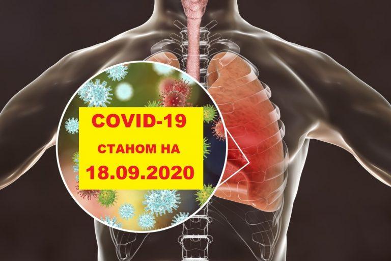 COVID-19 У ЯМНИЦЬКІЙ ОТГ СТАНОМ НА 18.09.2020
