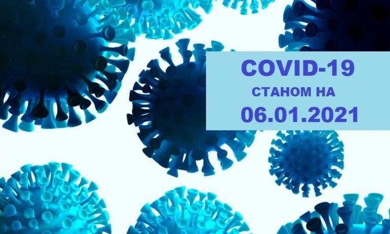 COVID-19 У ЯМНИЦЬКІЙ ГРОМАДІ СТАНОМ НА 06.01.2021