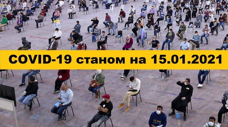 COVID-19 У ЯМНИЦЬКІЙ ГРОМАДІ СТАНОМ НА 15.01.2021