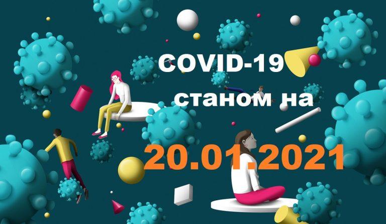 COVID-19 У ЯМНИЦЬКІЙ ГРОМАДІ СТАНОМ НА 20.01.2021