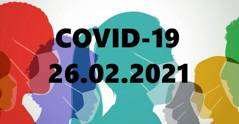 COVID-19 У ЯМНИЦЬКІЙ ГРОМАДІ СТАНОМ НА 26.02.2021