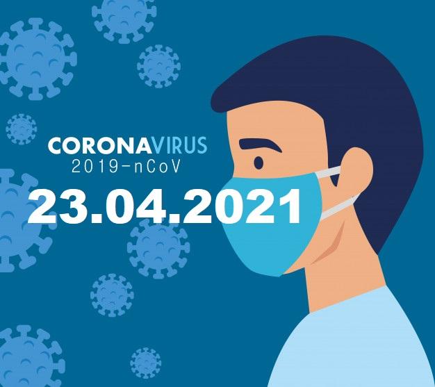 COVID-19 У ЯМНИЦЬКІЙ ГРОМАДІ СТАНОМ НА 23.04.2021