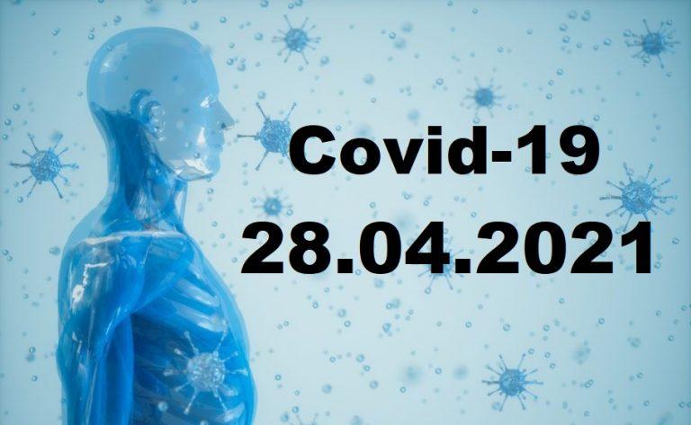 COVID-19 У ЯМНИЦЬКІЙ ГРОМАДІ СТАНОМ НА 28.04.2021