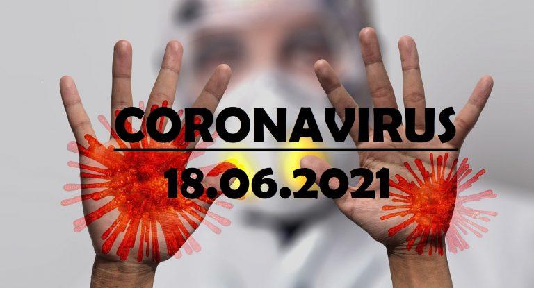 COVID-19 У ЯМНИЦЬКІЙ ГРОМАДІ СТАНОМ НА 18.06.2021